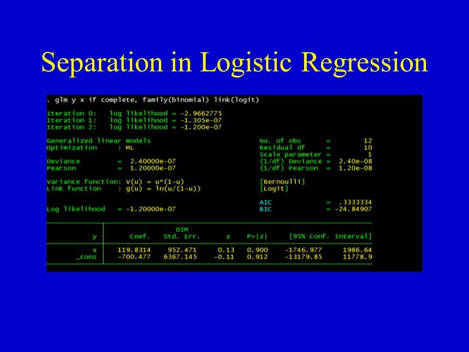 Separation in Logistic Regression