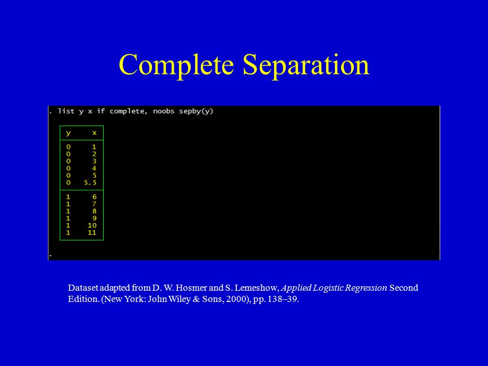 Dataset adapted from D. W. Hosmer and S. Lemeshow, Applied Logistic Regression Second Edition. (New York: John Wiley & Sons, 2000), pp. 138–39. Comple