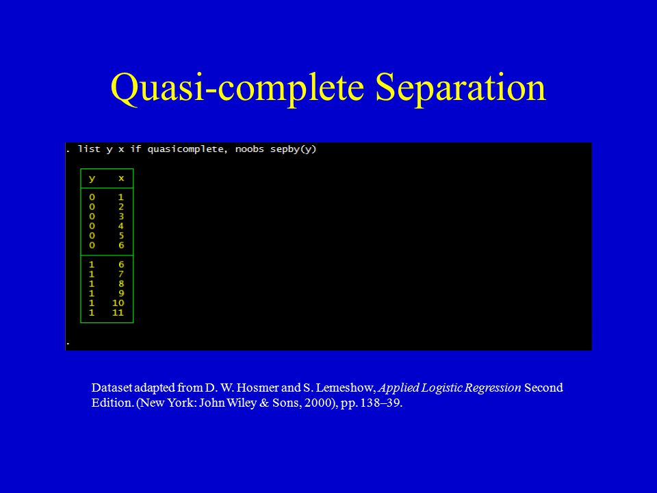 Quasi-complete Separation Dataset adapted from D. W. Hosmer and S. Lemeshow, Applied Logistic Regression Second Edition. (New York: John Wiley & Sons,