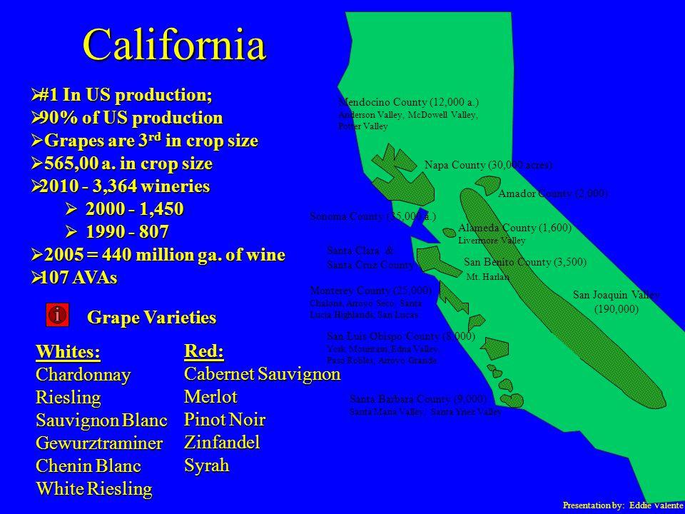 Presentation by: Eddie Valente California Grapes By Acreage Red Wine Grapes 1.