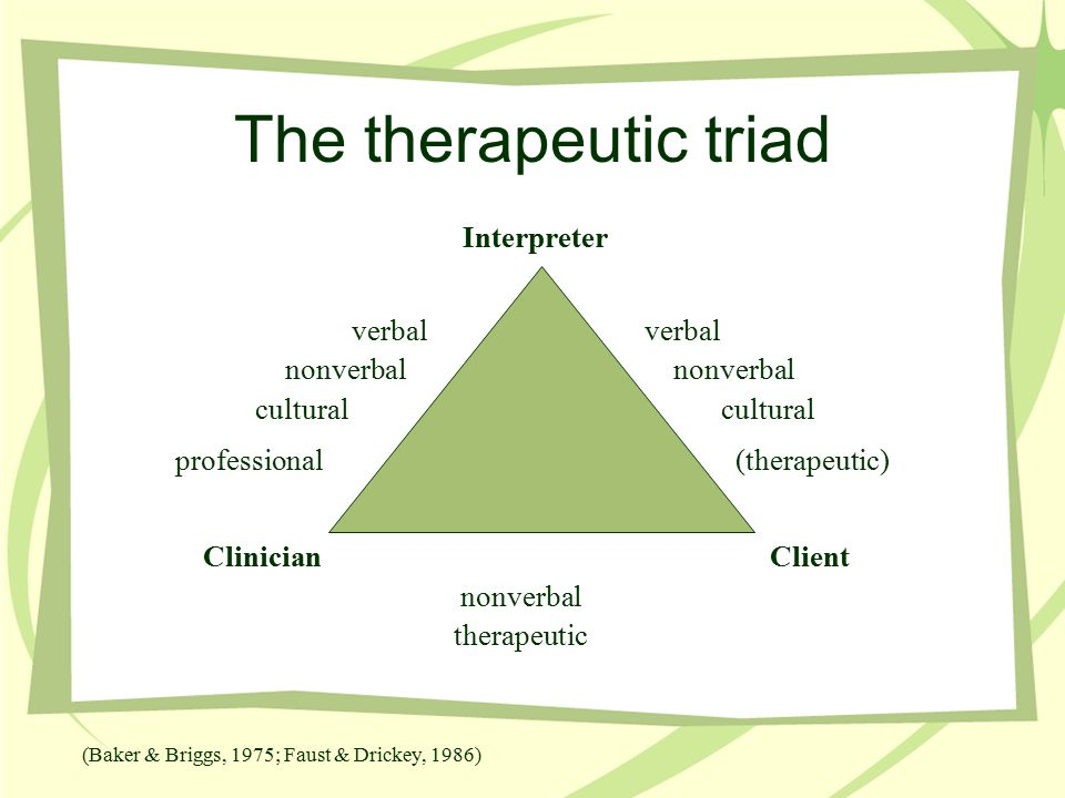 The therapeutic triad Interpreter verbal verbal nonverbal nonverbal cultural cultural professional (therapeutic) Clinician Client nonverbal therapeutic (Baker & Briggs, 1975; Faust & Drickey, 1986)