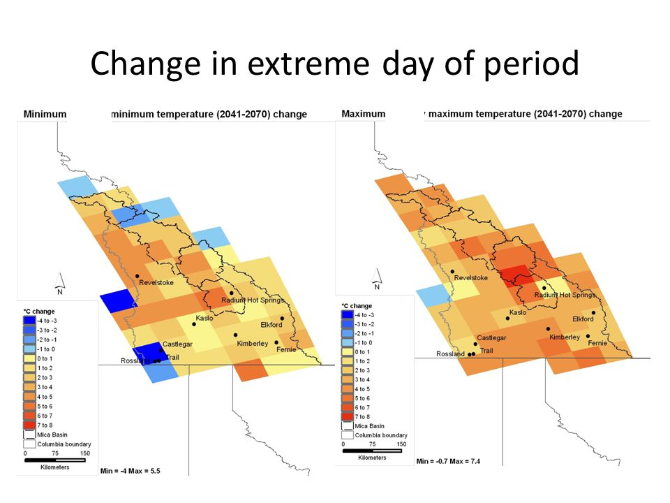 Change in extreme day of period