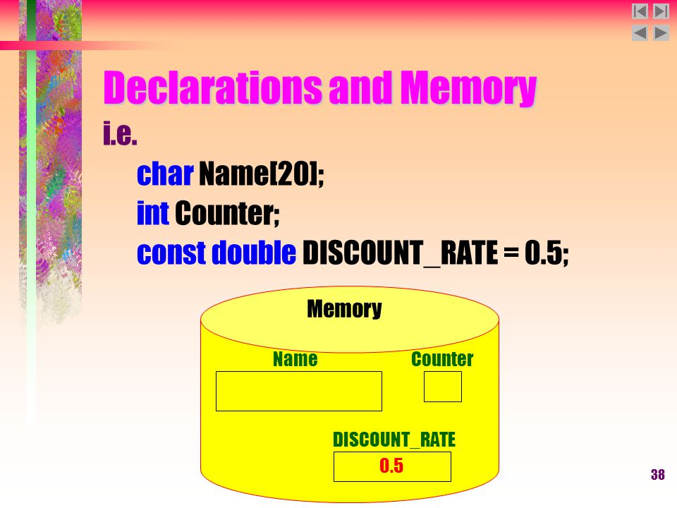 38 Declarations and Memory i.e. char Name[20]; int Counter; const double DISCOUNT_RATE = 0.5; Memory NameCounter DISCOUNT_RATE 0.5