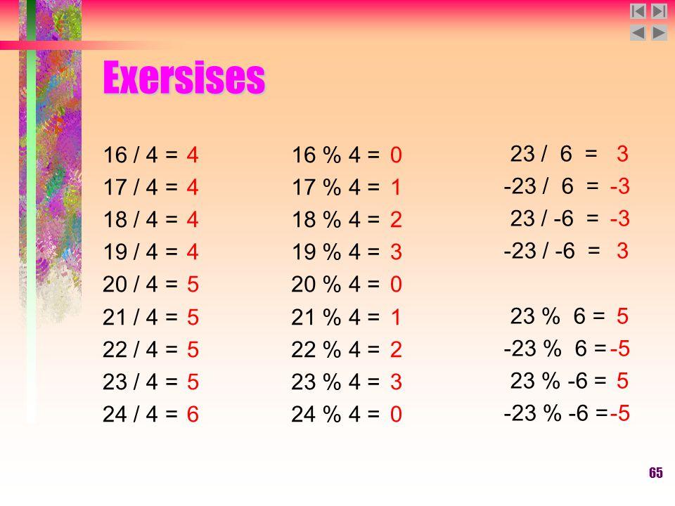 65 Exersises 16 / 4 = 17 / 4 = 18 / 4 = 19 / 4 = 20 / 4 = 21 / 4 = 22 / 4 = 23 / 4 = 24 / 4 = 4 4 4 4 5 5 5 5 6 16 % 4 = 17 % 4 = 18 % 4 = 19 % 4 = 20 % 4 = 21 % 4 = 22 % 4 = 23 % 4 = 24 % 4 = 0 1 2 3 0 1 2 3 0 23 / 6 = -23 / 6 = 23 / -6 = -23 / -6 = 23 % 6 = -23 % 6 = 23 % -6 = -23 % -6 = 3 -3 3 5 -5 5