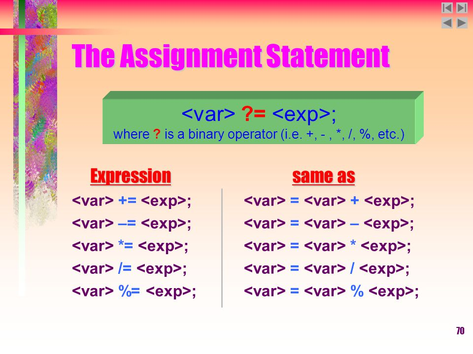 70 The Assignment Statement += ; = + ; –= ; = – ; *= ; = * ; /= ; = / ; %= ; = % ; ?= ; where ? is a binary operator (i.e. +, -, *, /, %, etc.) Expres