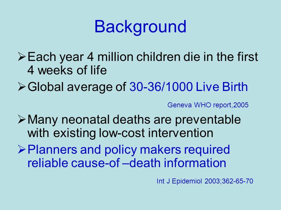 Admission on birth weight B.