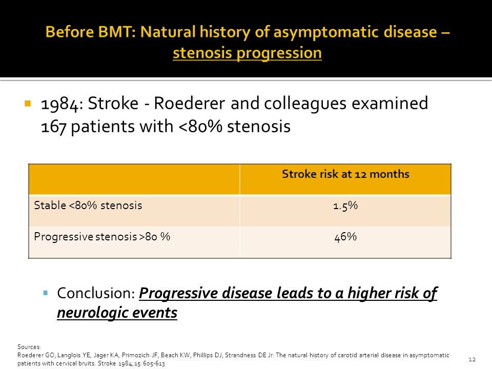  1984: Stroke - Roederer and colleagues examined 167 patients with <80% stenosis  Conclusion: Progressive disease leads to a higher risk of neurologic events 12 Sources: Roederer GO, Langlois YE, Jager KA, Primozich JF, Beach KW, Phillips DJ, Strandness DE Jr.