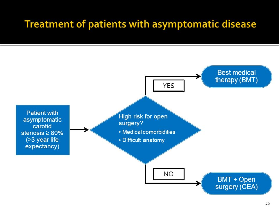 Patient with asymptomatic carotid stenosis ≥ 80% (>3 year life expectancy) BMT + Open surgery (CEA) High risk for open surgery.