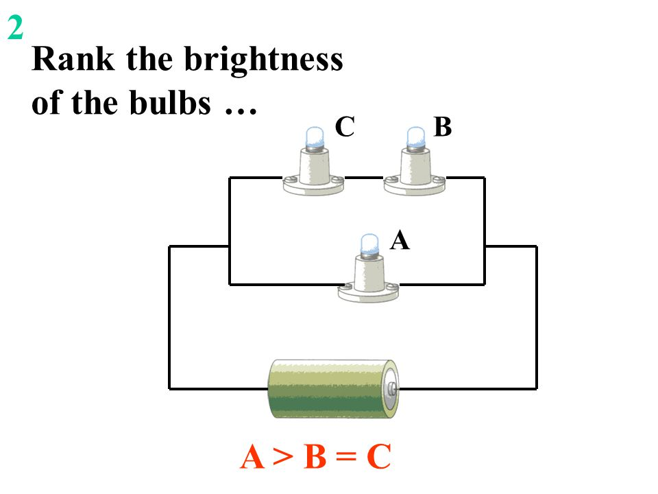 Rank the brightness of the bulbs … A > B = C A BC 2