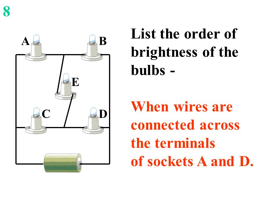 DC E AB List the order of brightness of the bulbs - When wires are connected across the terminals of sockets A and D.