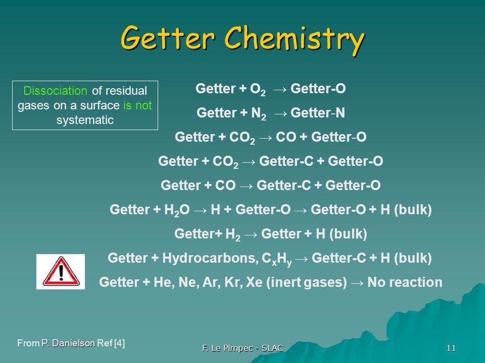 F. Le Pimpec - SLAC 11 Getter Chemistry Getter + O 2 → Getter-O Getter + N 2 → Getter-N Getter + CO 2 → CO + Getter-O Getter + CO 2 → Getter-C + Gette