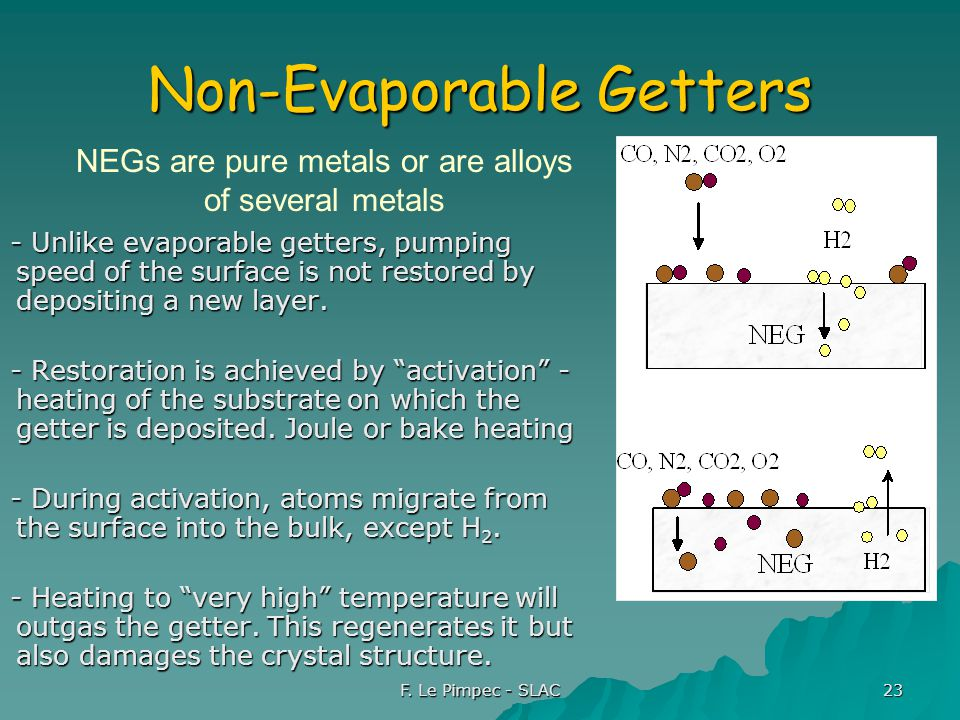 F. Le Pimpec - SLAC 23 Non-Evaporable Getters - Unlike evaporable getters, pumping speed of the surface is not restored by depositing a new layer. - R