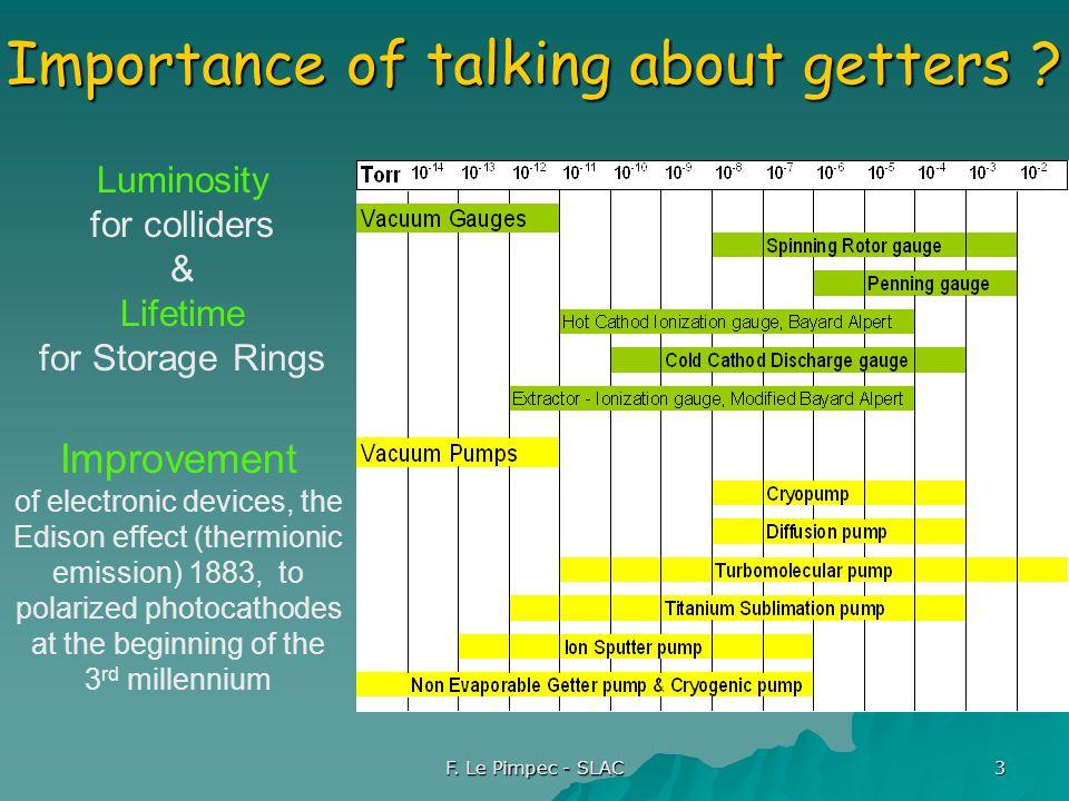 F. Le Pimpec - SLAC 3 Importance of talking about getters .