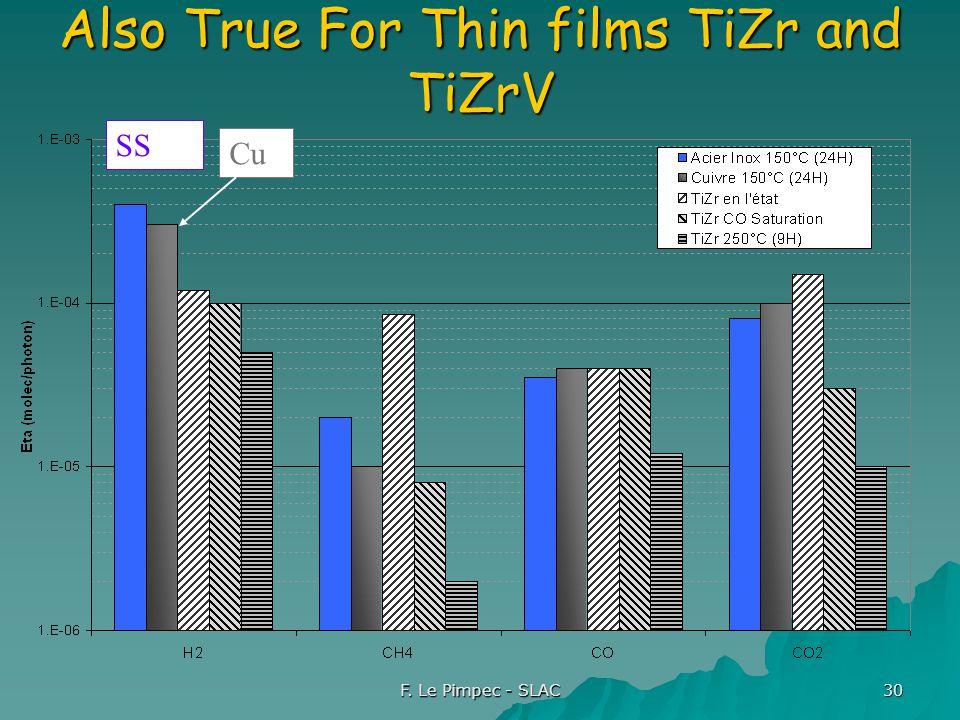 F. Le Pimpec - SLAC 30 Also True For Thin films TiZr and TiZrV SS Cu