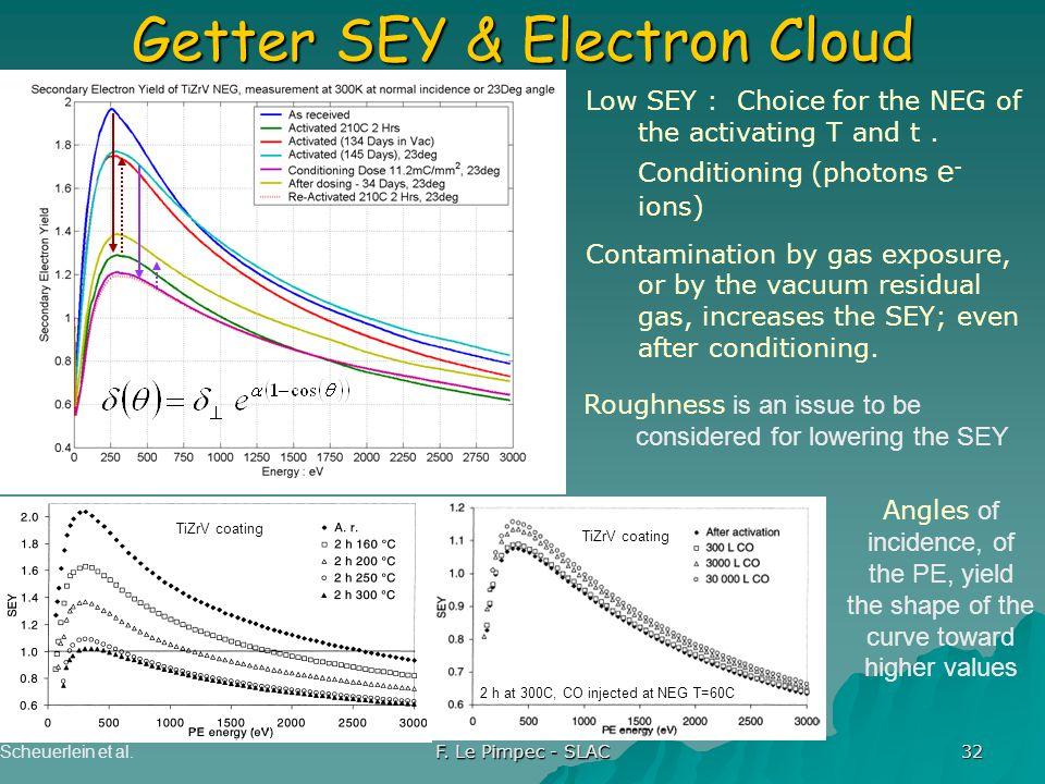 F. Le Pimpec - SLAC 32 Getter SEY & Electron Cloud Scheuerlein et al.