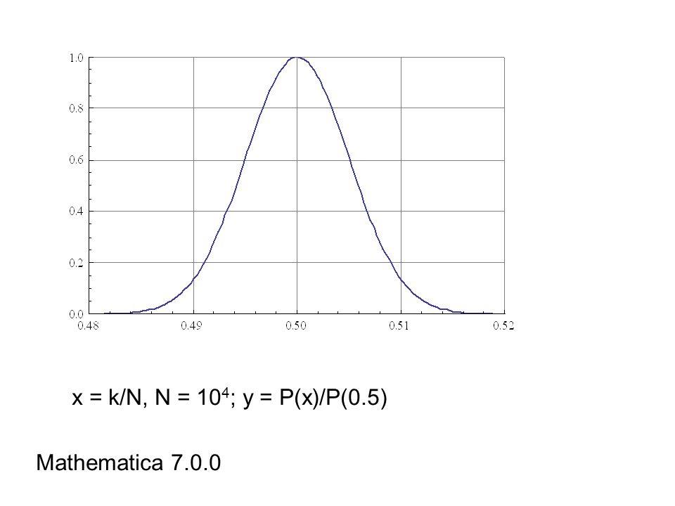 x = k/N, N = 10 4 ; y = P(x)/P(0.5) Mathematica 7.0.0