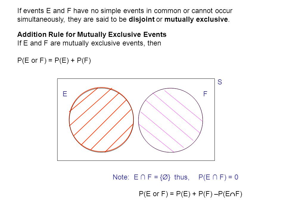 S EF If events E and F have no simple events in common or cannot occur simultaneously, they are said to be disjoint or mutually exclusive. Addition Ru
