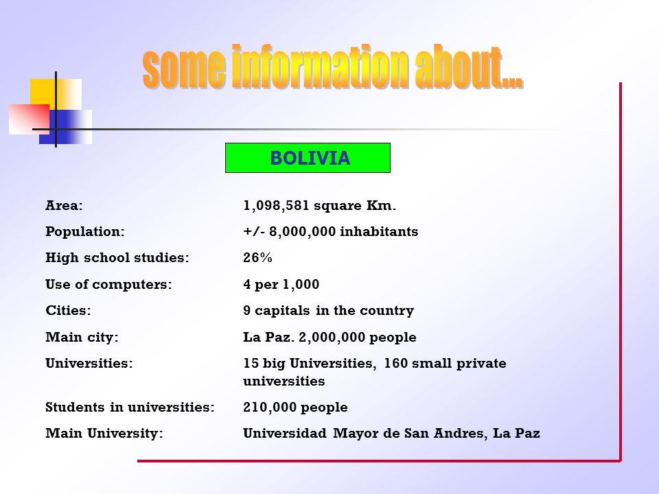 Universidad Mayor de San Andres Undergraduate students:60,000 people Postgraduate students:2,000 people Faculties and carrers :13 Faculties, 56 Careers.