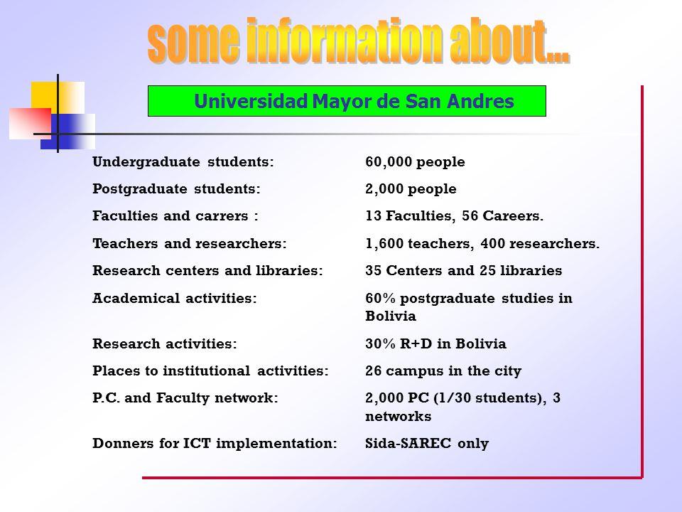 umsa Sida-SAREC Tour of protocol, knowledge and negotiation Tour of protocol, knowledge and negotiation People: * Dr.