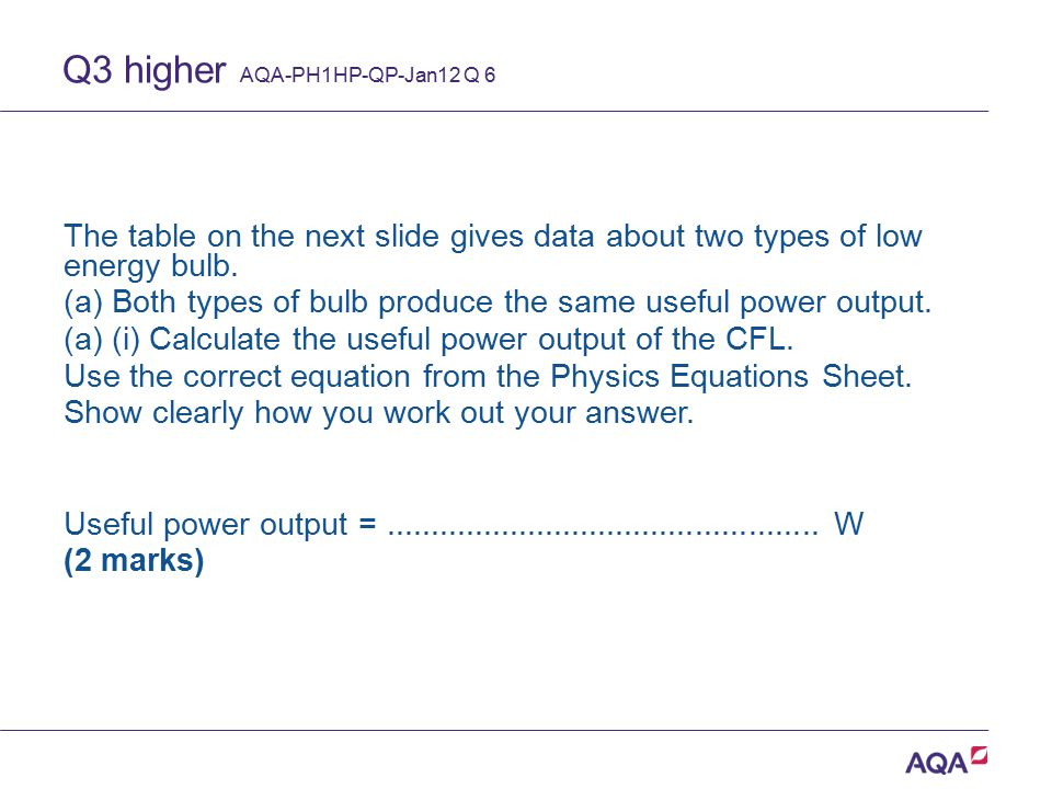 Q3 higher AQA-PH1HP-QP-Jan12 Q 6 The table on the next slide gives data about two types of low energy bulb. (a) Both types of bulb produce the same us