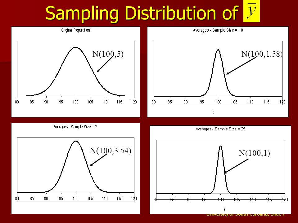 L. Wang, Department of Statistics University of South Carolina; Slide 7 Sampling Distribution of N(100,5) N(100,1) N(100,3.54) N(100,1.58)
