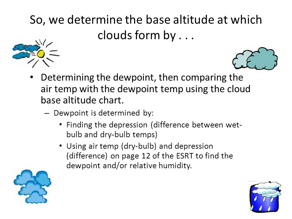 So, we determine the base altitude at which clouds form by...