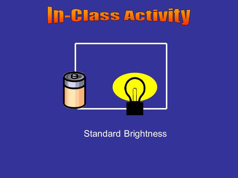 Standard Brightness