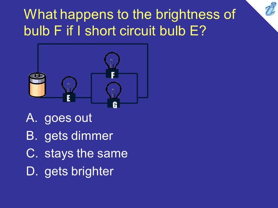 What happens to the brightness of bulb F if I short circuit bulb E.