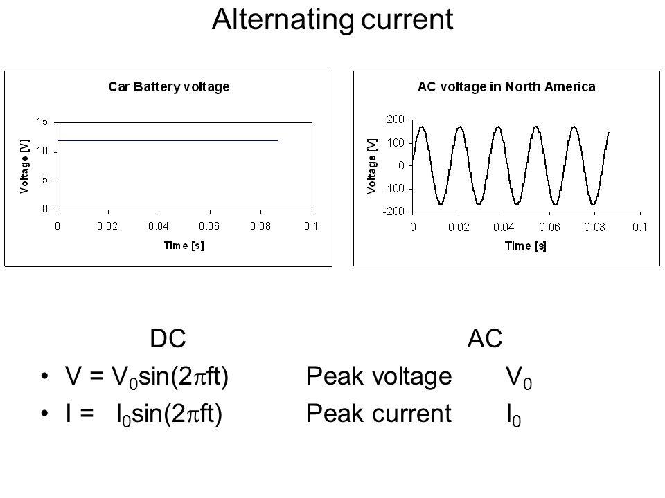Alternating current DC AC V = V 0 sin(2  ft) Peak voltageV 0 I = I 0 sin(2  ft) Peak current I 0