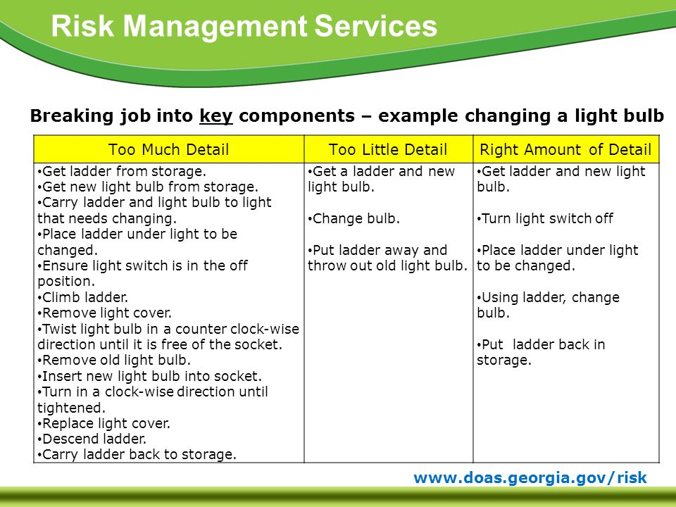 www.doas.georgia.gov/risk Risk Management Services Breaking job into key components – example changing a light bulb Too Much DetailToo Little DetailRight Amount of Detail Get ladder from storage.