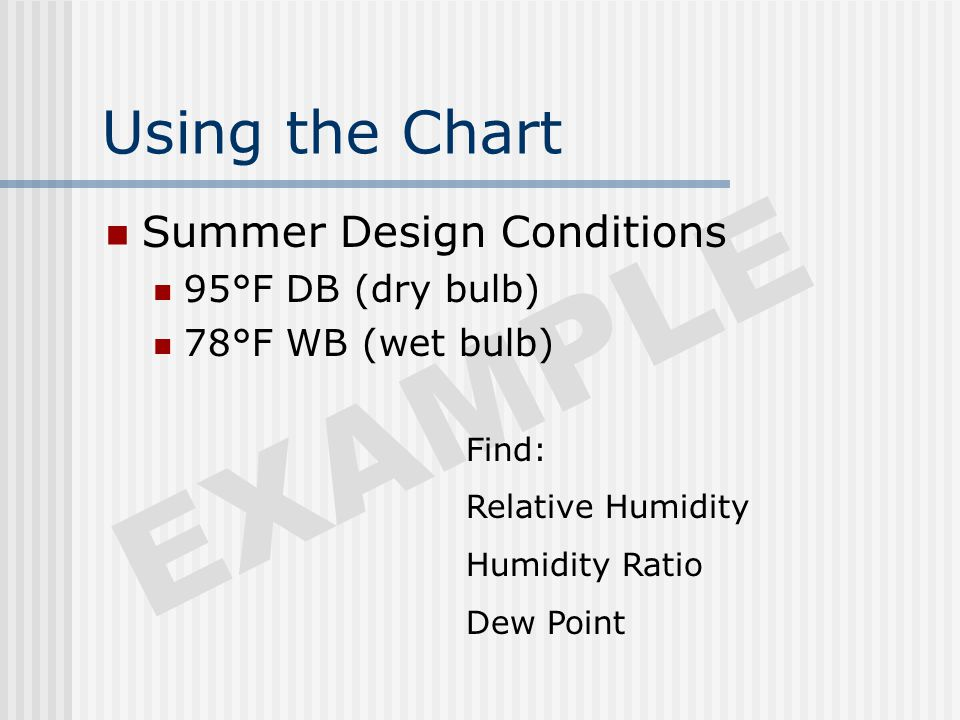 EXAMPLE Using the Chart Summer Design Conditions 95°F DB (dry bulb) 78°F WB (wet bulb) Find: Relative Humidity Humidity Ratio Dew Point