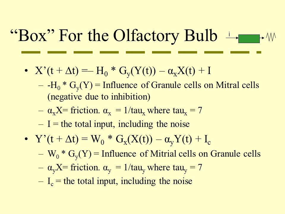 """""""Box"""" For the Olfactory Bulb X'(t + ∆t) =– H 0 * G y (Y(t)) – α x X(t) + I –-H 0 * G y (Y) = Influence of Granule cells on Mitral cells (negative due"""