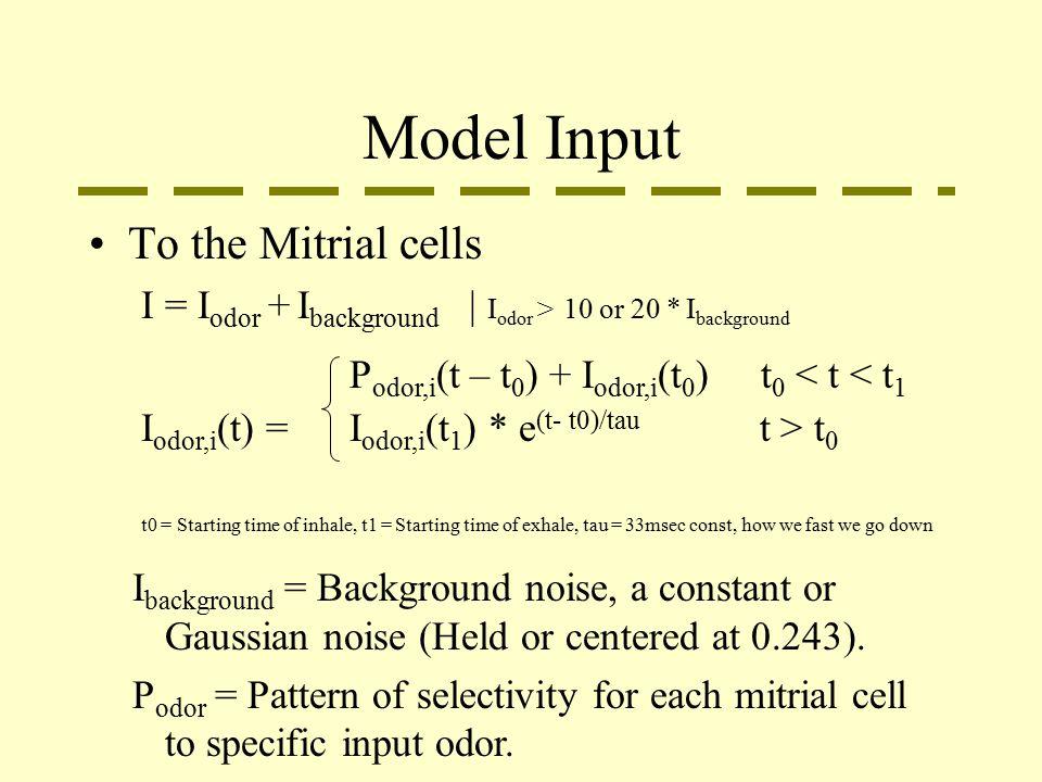 Model Input To the Mitrial cells I = I odor + I background | I odor > 10 or 20 * I background P odor,i (t – t 0 ) + I odor,i (t 0 ) t 0 < t < t 1 I od