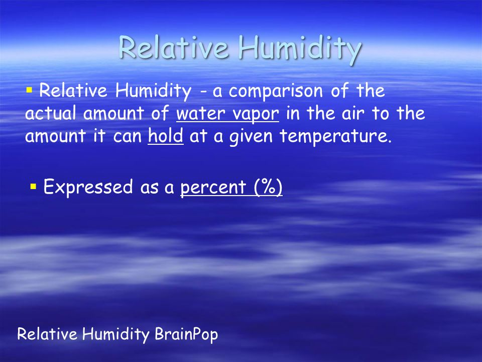 Effect of Temperature on Relative Humidity Air Temp.