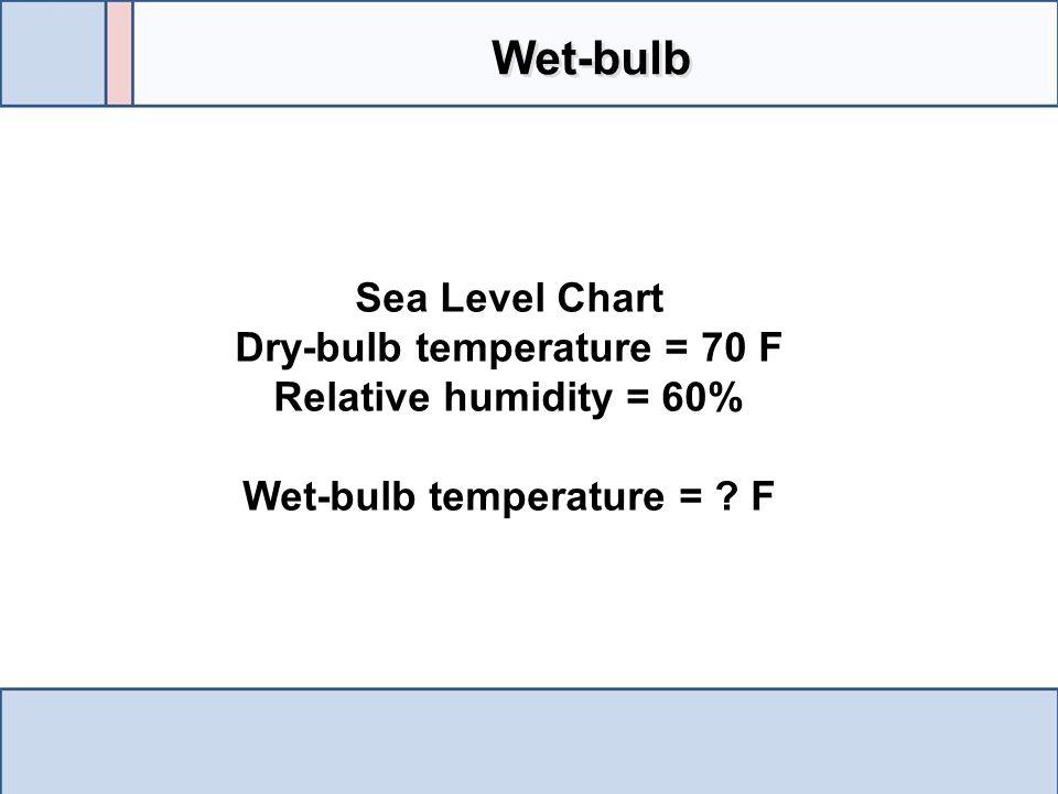 Sea Level Chart Dry-bulb temperature = 70 F Relative humidity = 60% Wet-bulb temperature = ? F Wet-bulb