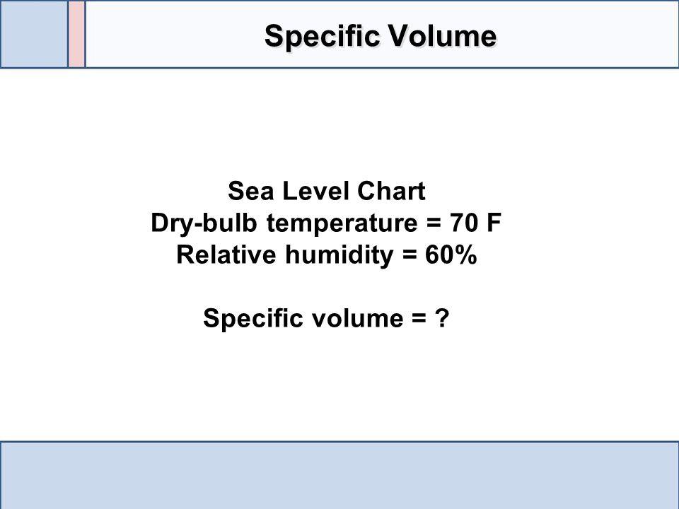 Sea Level Chart Dry-bulb temperature = 70 F Relative humidity = 60% Specific volume = ? Specific Volume