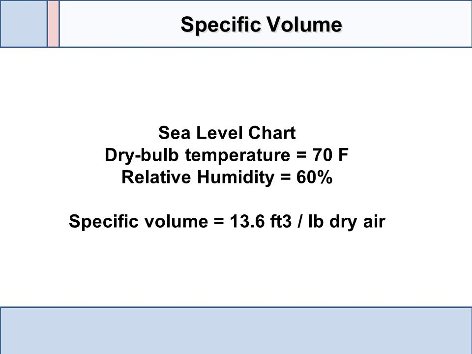 Sea Level Chart Dry-bulb temperature = 70 F Relative Humidity = 60% Specific volume = 13.6 ft3 / lb dry air Specific Volume