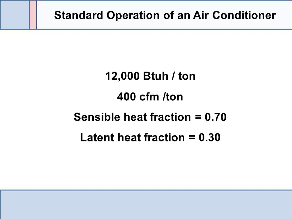 12,000 Btuh / ton 400 cfm /ton Sensible heat fraction = 0.70 Latent heat fraction = 0.30 Standard Operation of an Air Conditioner