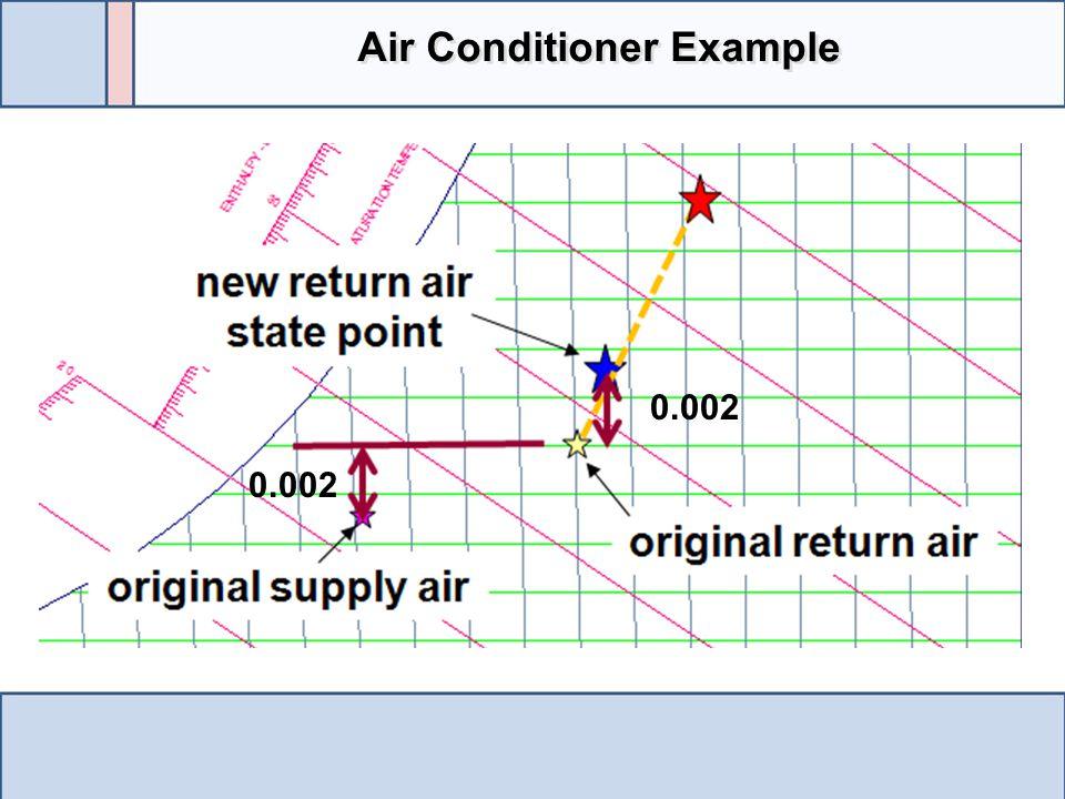 0.002 Air Conditioner Example