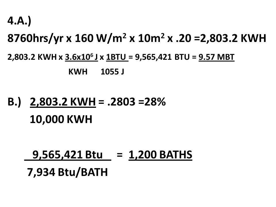 4.A.) 8760hrs/yr x 160 W/m 2 x 10m 2 x.20 =2,803.2 KWH 2,803.2 KWH x 3.6x10 6 J x 1BTU = 9,565,421 BTU = 9.57 MBT KWH 1055 J B.) 2,803.2 KWH =.2803 =28% 10,000 KWH 9,565,421 Btu = 1,200 BATHS 7,934 Btu/BATH