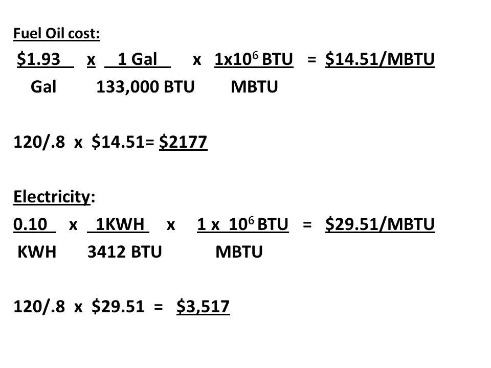 Fuel Oil cost: $1.93 x 1 Gal x 1x10 6 BTU = $14.51/MBTU Gal 133,000 BTU MBTU 120/.8 x $14.51= $2177 Electricity: 0.10 x 1KWH x 1 x 10 6 BTU = $29.51/MBTU KWH 3412 BTU MBTU 120/.8 x $29.51 = $3,517