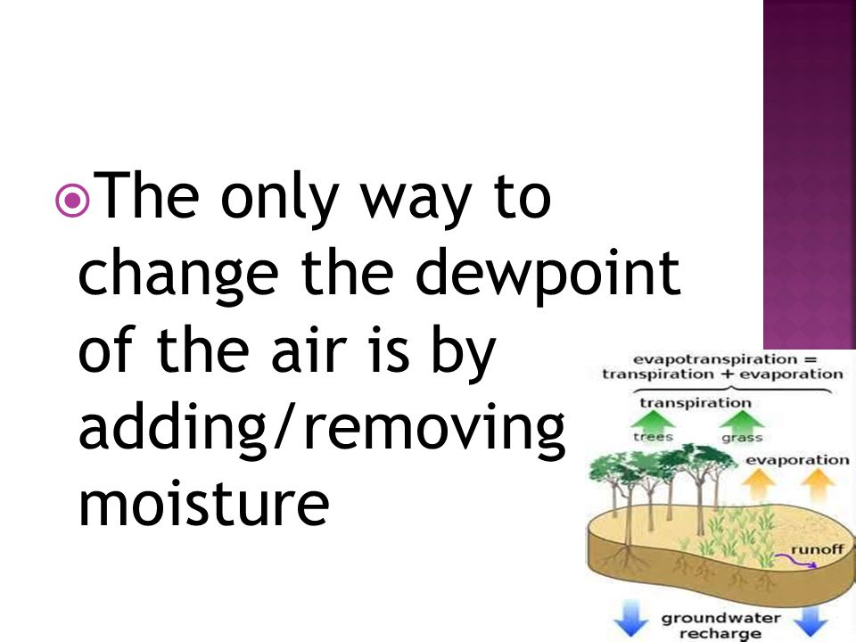  The only way to change the dewpoint of the air is by adding/removing moisture
