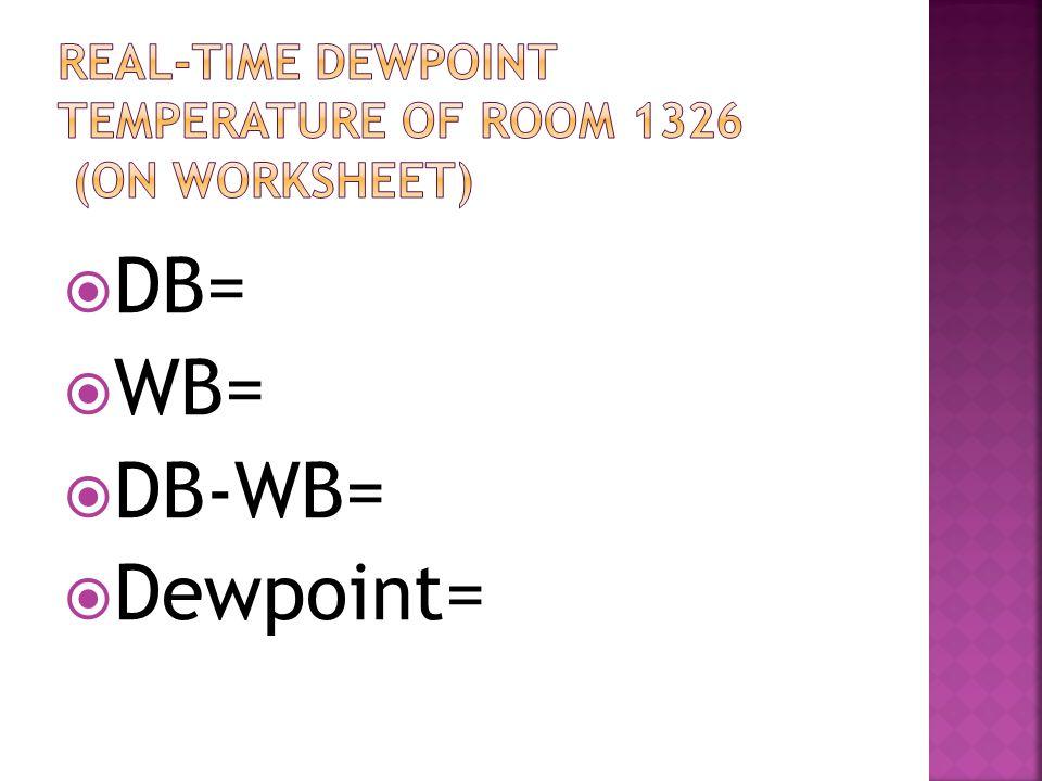  DB=  WB=  DB-WB=  Dewpoint=