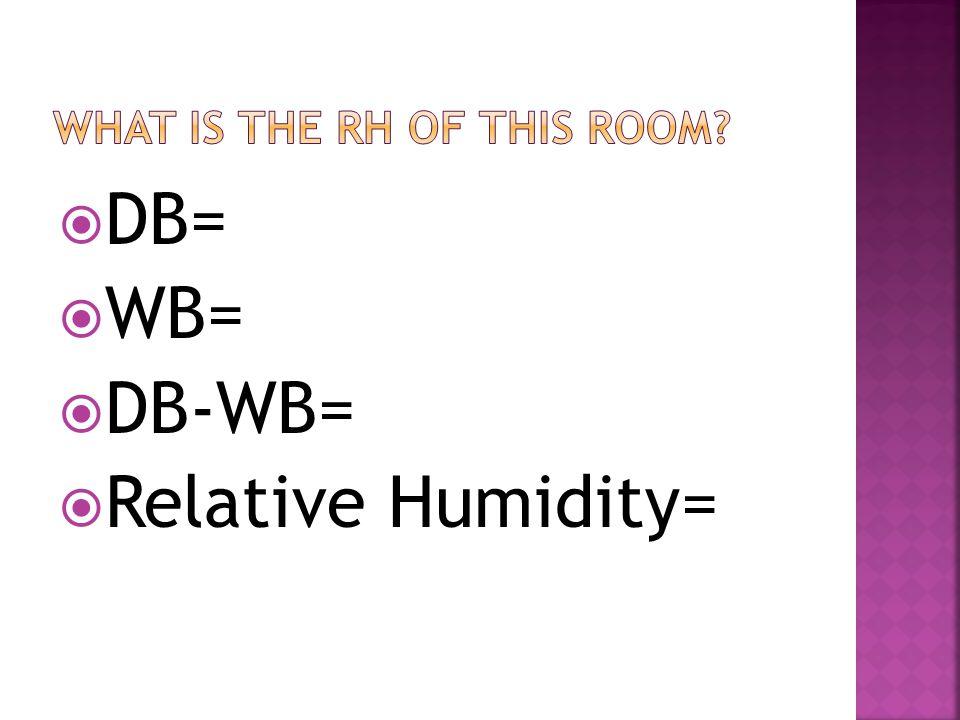  DB=  WB=  DB-WB=  Relative Humidity=
