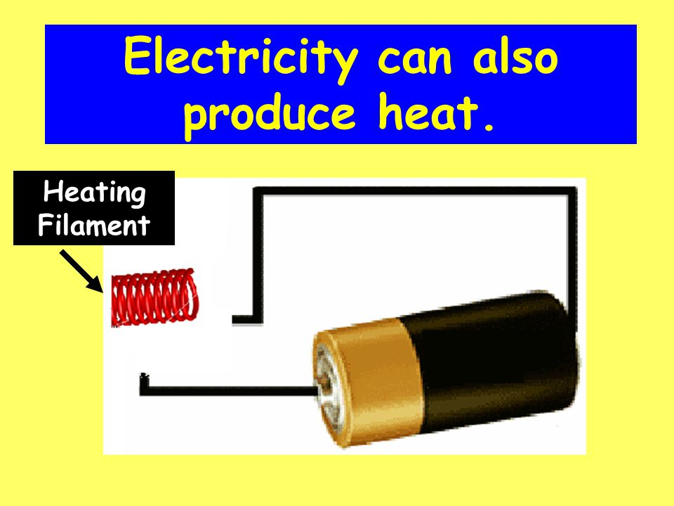 Heating Filament Electricity can also produce heat.