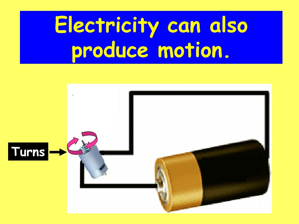 Electricity can also produce motion. Turns