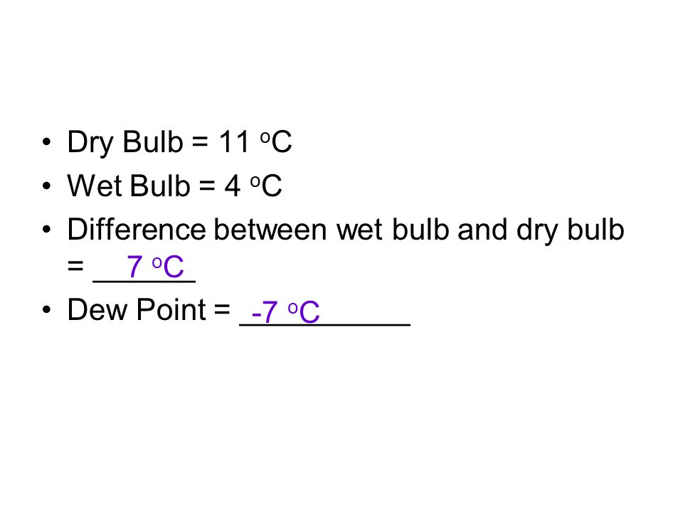 Dry Bulb = 11 o C Wet Bulb = 4 o C Difference between wet bulb and dry bulb = ______ Dew Point = __________ 7 o C -7 o C