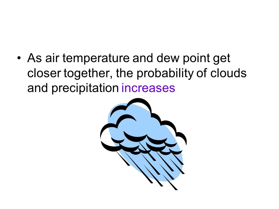 As air temperature and dew point get closer together, the probability of clouds and precipitation increases
