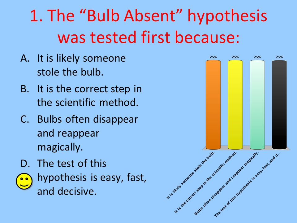 1. The Bulb Absent hypothesis was tested first because: A.It is likely someone stole the bulb.