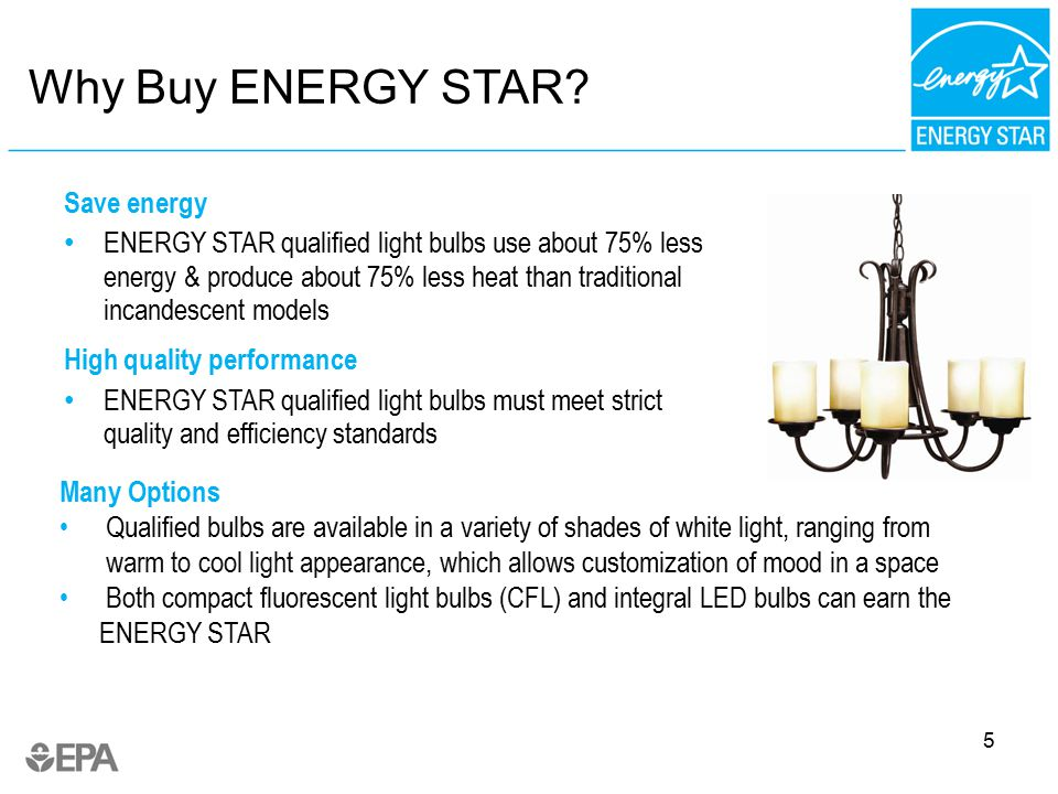5 Why Buy ENERGY STAR.